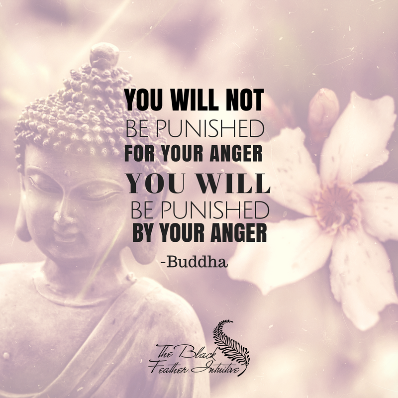 You will not be punished for your anger, you will be punished BY your anger. – Buddha Quote